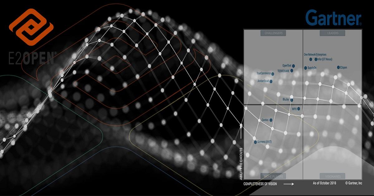 Gartner's Magic Quadrant for Multienterprise Supply Chain Business Networks Report