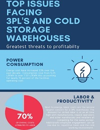 TOP ISSUES FACING 3PL'S AND COLD STORAGE WAREHOUSES