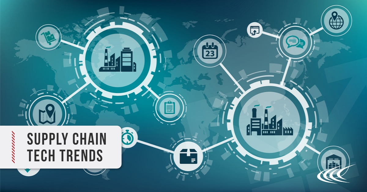 SUPPLY CHAIN TECHNOLOGY TRENDS 2020: IS THIS THE GOLDEN ERA OF TECH USE?
