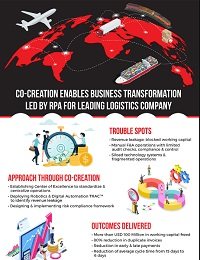 CO-CREATION ENABLES BUSINESS TRANSFORMATION LED BY RPA FOR LEADING LOGISTICS COMPANY